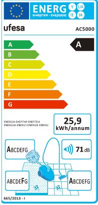 etiqueta energética aspiradora